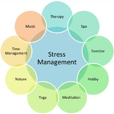 d_stressmanagement1